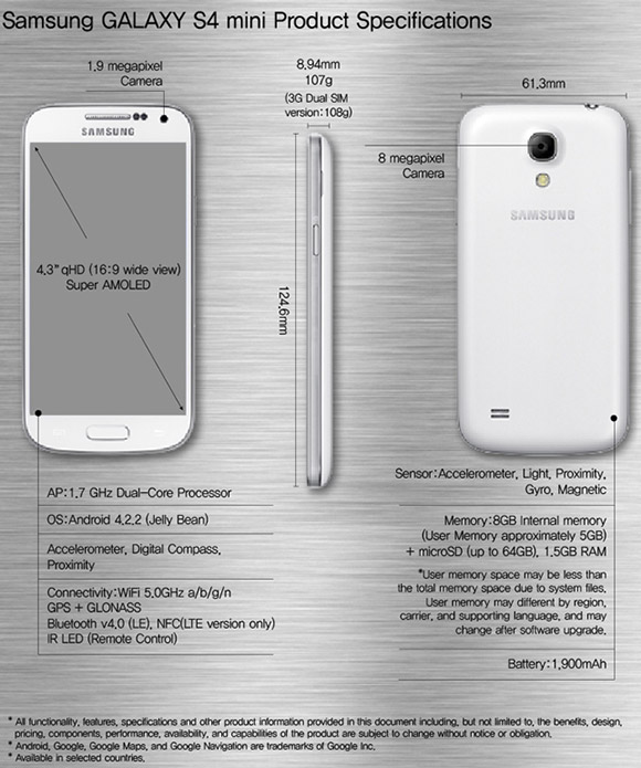 Galaxy S4 mini specifications